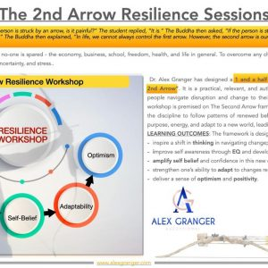 The 2nd Arrow Resilience Sessions